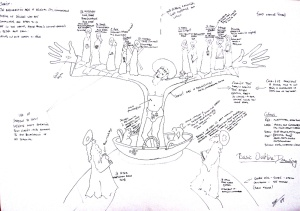 SGFA Journal - The Harling Christ annotated drawing by Maz Jackson SGFA